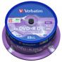 Диски CD/DVD (2)